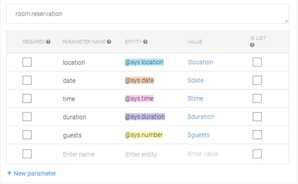 Parámetros en Dialogflow